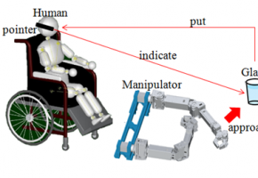 近年,サービスや施設などの介護環境の充実だけでなく,被介護者の自立生活の支援をどのように行うかが重要な課題となっている.そこで,本研究では車椅子から分離可能なマニピュレータの研究開発を行い,日常的に車椅子を使用する被介護者を対象に介護総量の軽減を目的としたマニピュレータによる生活支援を提案している.
